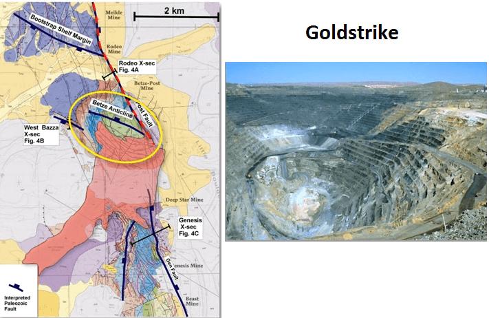 goldstrike deposit