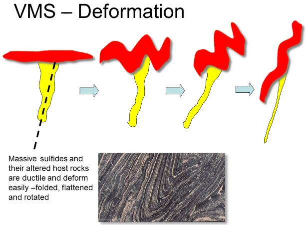 vms_deformation