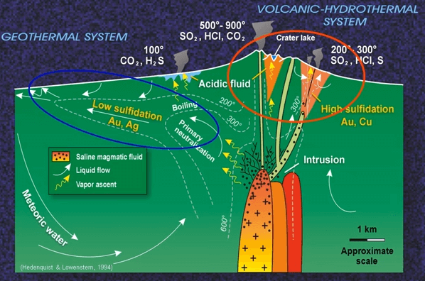 volcanic_hydrothermal