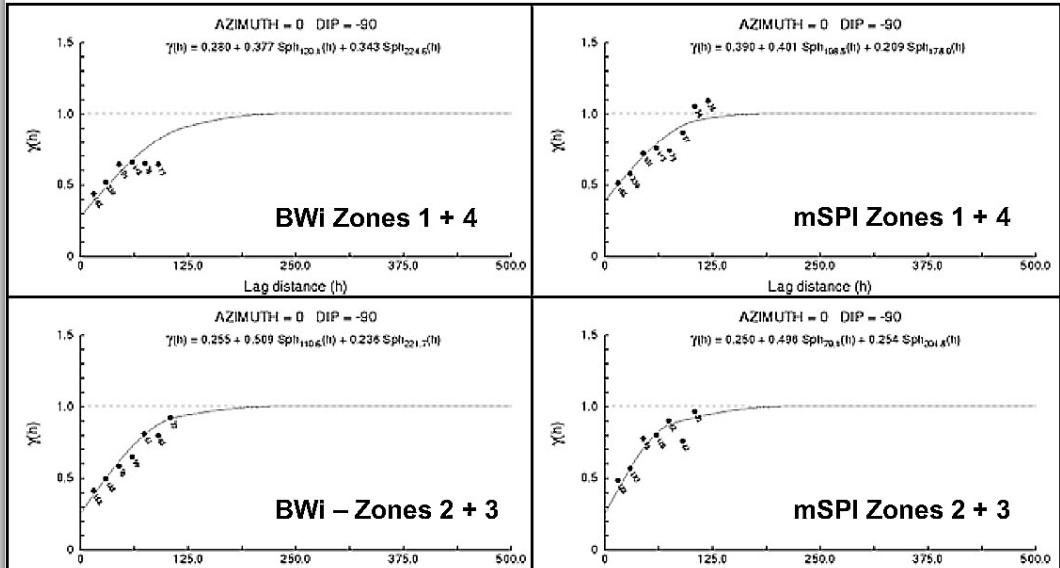 geometallurgy short course