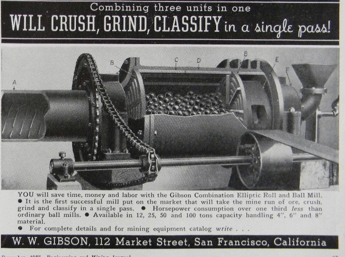 Gibson Roll Ball Mill