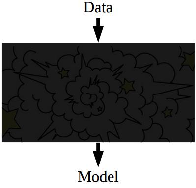 Interpolation by kriging