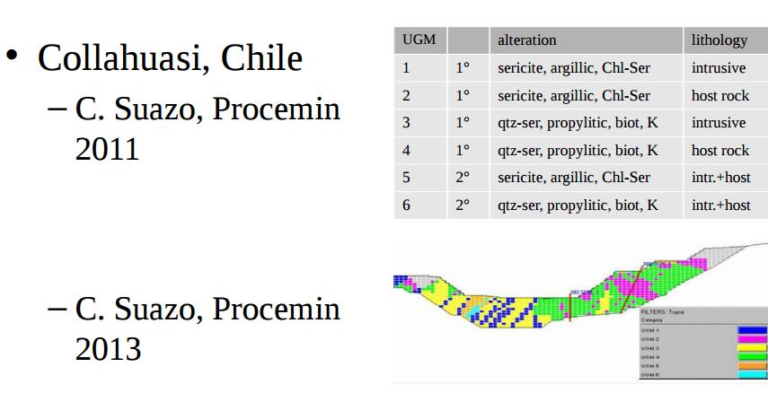 geometallurgy