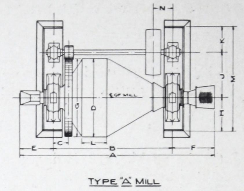 ball_mill_layout