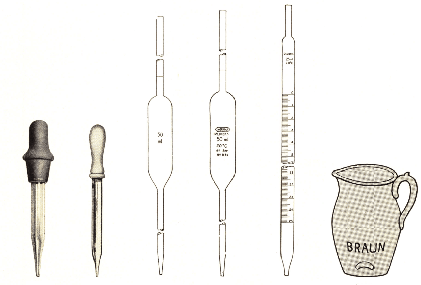 Glass pipette with rubber bulb