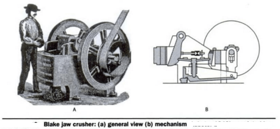 Blake Jaw Rock Crusher Mechanism