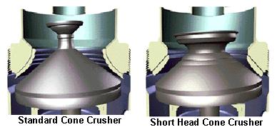 Cone_Crusher_Types