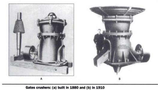 Gyratory_Crusher