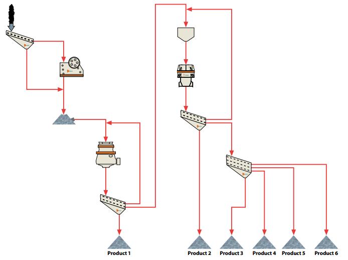 Primary_Crushing_Plant_Capacity
