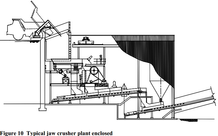 Typical_jaw_crusher_plant_enclosed
