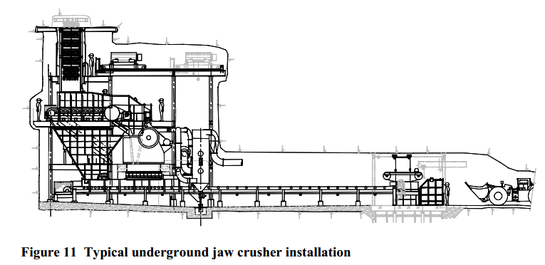 Typical_underground_jaw_crusher_installation