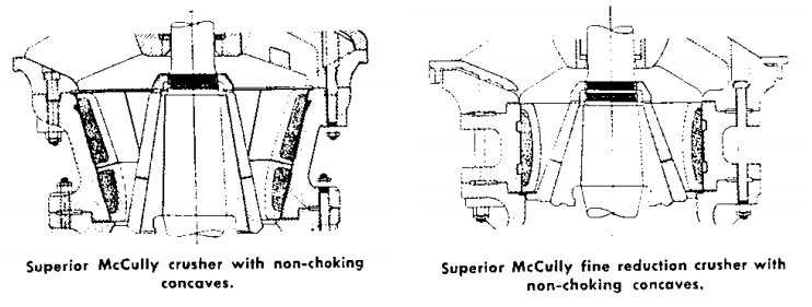 fine crusher non-choking concaves