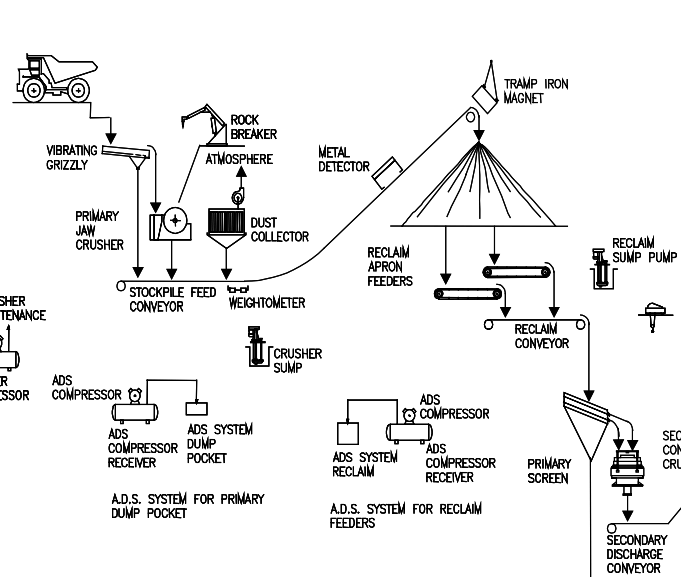 Wiring Diagrams Ptz Camera Wiring Diagram Wiring