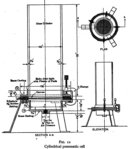 Cylindrical pneumatic cell