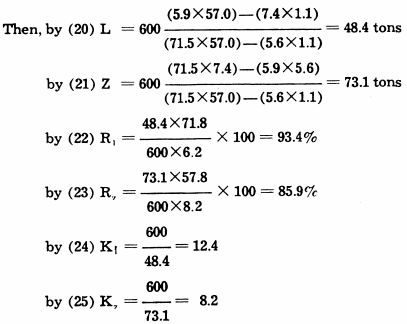 common amp basic formulas for mineral processing calculations