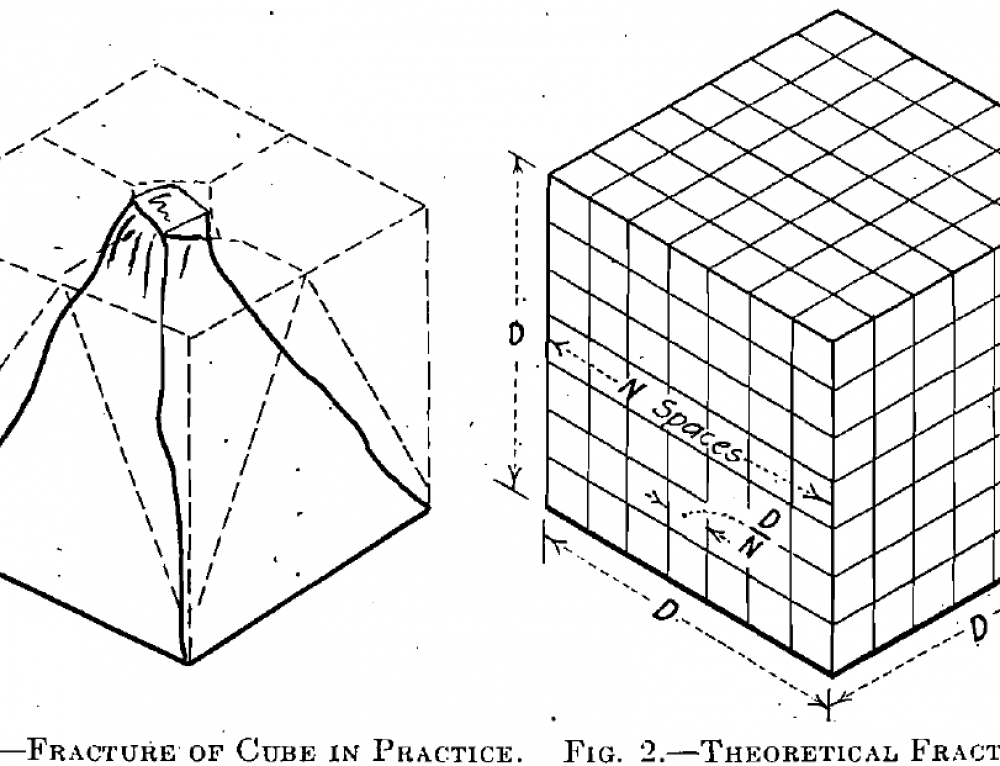 Rock Crushing Theory and Formula using Kick & Rittinger's Law