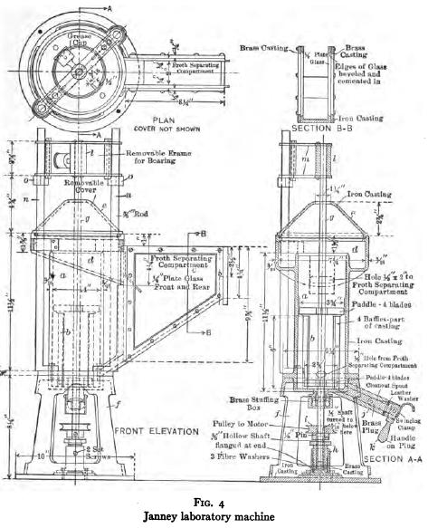 Janney laboratory machine