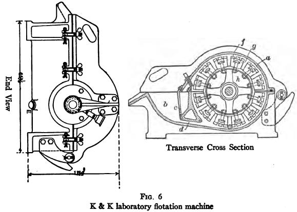 K & K Laboratory
