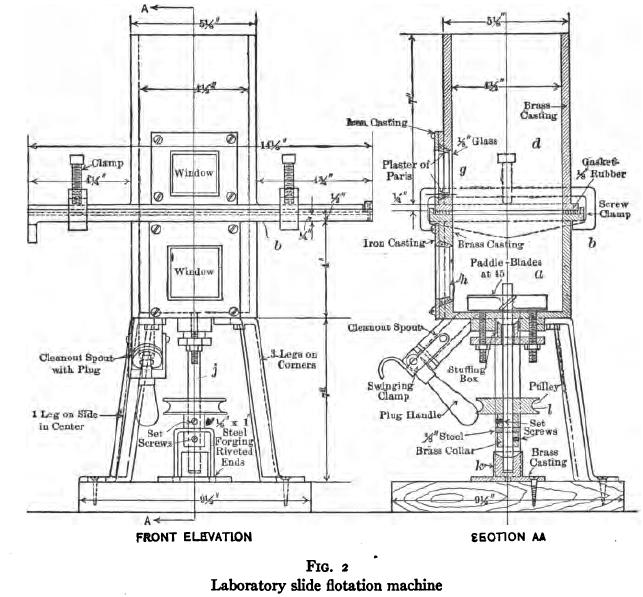Laboratory Slide