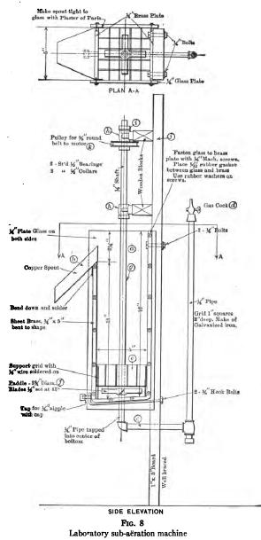 Laboratory Sub-aeration