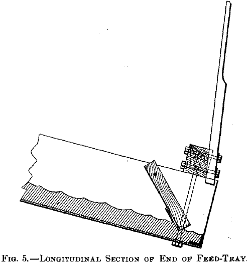 Longitudnal Section of End of Feed-Tray