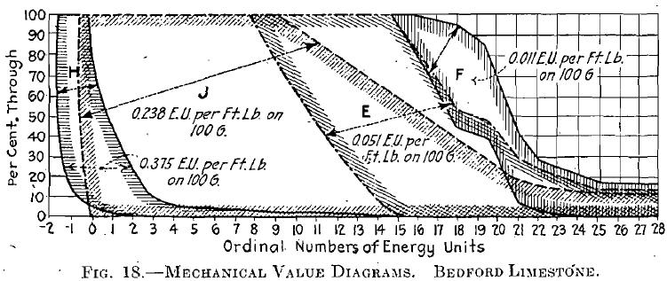 Mechanical Value Diagram