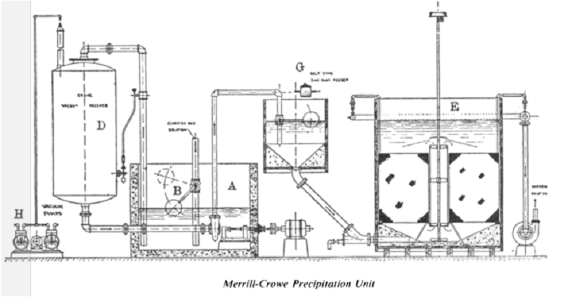 Merrill Crowe Precipitation Plant Unit