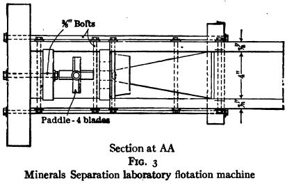 Minerals Separation
