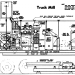 Mobile Ore Processing & Beneficiation Plant