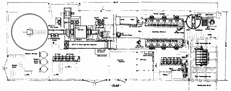 mineral processing plant design pdf
