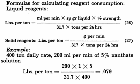 Common & Basic Formulas for Mineral Processing Calculations