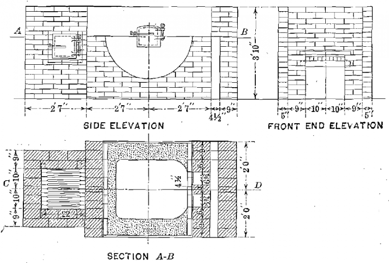 Section A-B