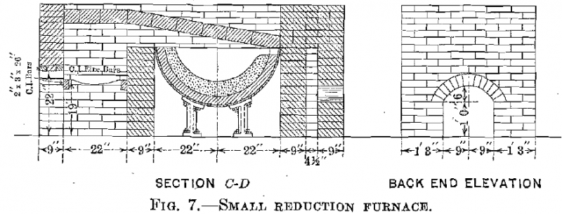 Small Reduction Furnace
