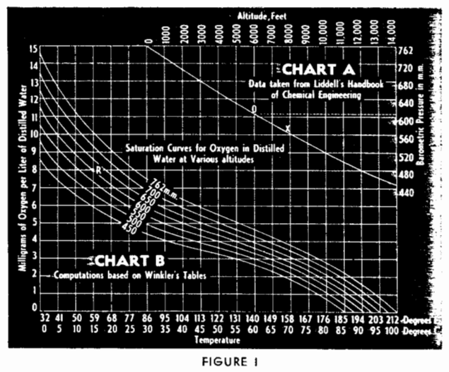 volumetric_analysis,_sutton