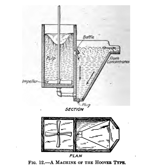 Woodgrove Technologies