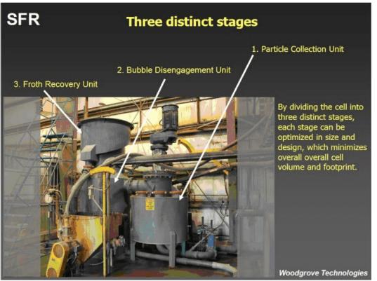 Woodgrove_SFR_flotation_reactor