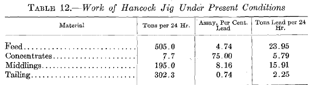 Work of Hancock