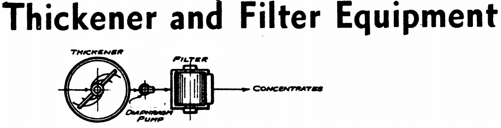 cost of small thickener and filter for sale
