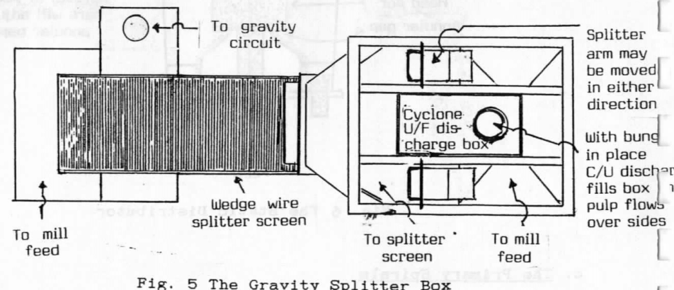 gravity_splitter_box_in_grinding_circuit