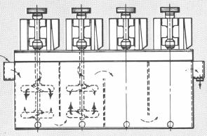 ATTRITION MACHINE