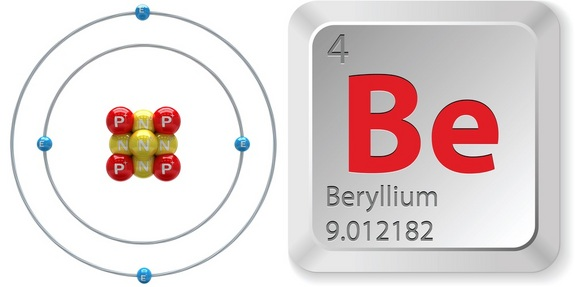 Beryllium extraction and beneficiation ccuart Image collections