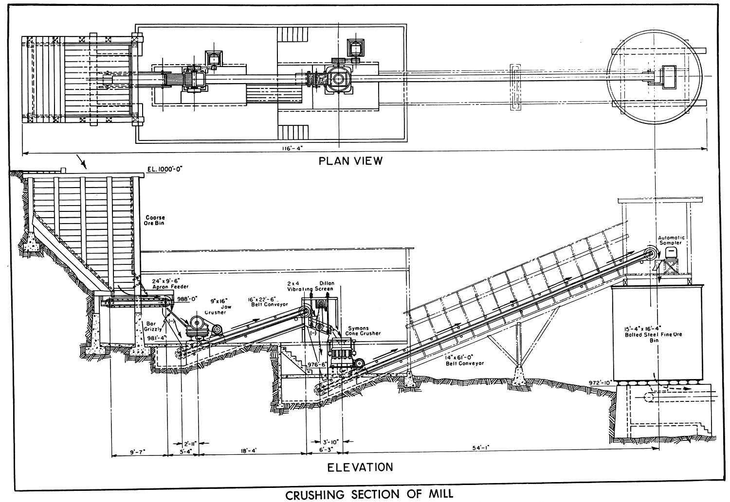 Crushing Section of Mill