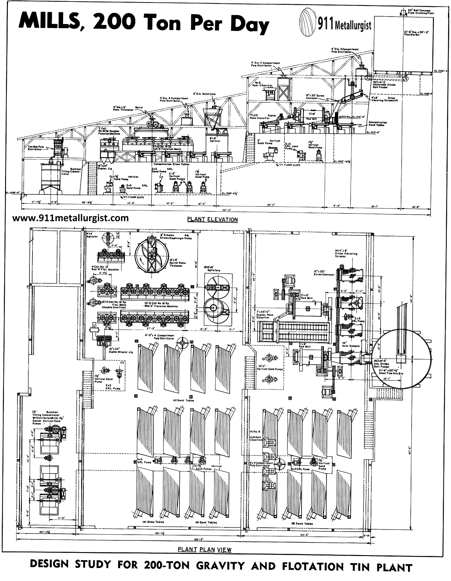 Design Study for 200-Ton Gravity and Flotation Tin Plant