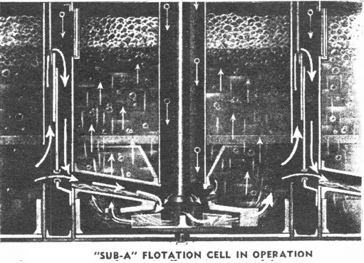 FLOTATION CELL IN OPERATION