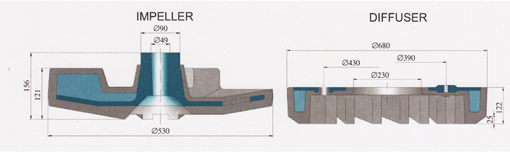 FLOTATION_MACHINE_impeller_and_diffuser_001