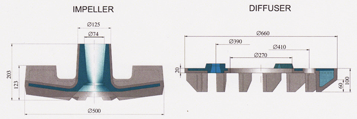 FLOTATION_MACHINE_impellers_and_diffusers