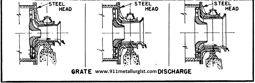 Grate-Discharge-Ball-Mill-Trunnion