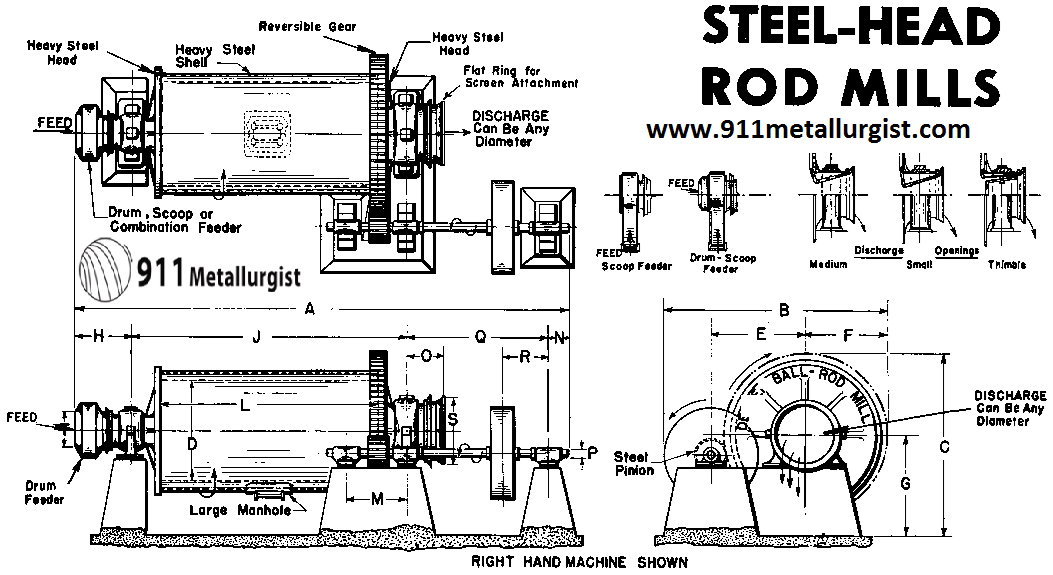 Rod-Mill-Design Drawing