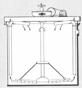 SIDE AND CENTER AIR-LIFT AGITATOR