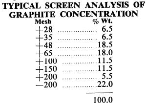 Screen Analysis